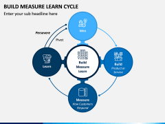 Build Measure Learn Cycle PPT Slide 1