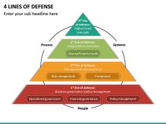 4 Lines of Defense PPT Slide 5