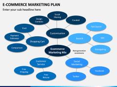 E-commerce Marketing Plan PPT Slide 3