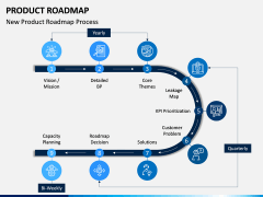 Product Roadmap PPT Slide 7