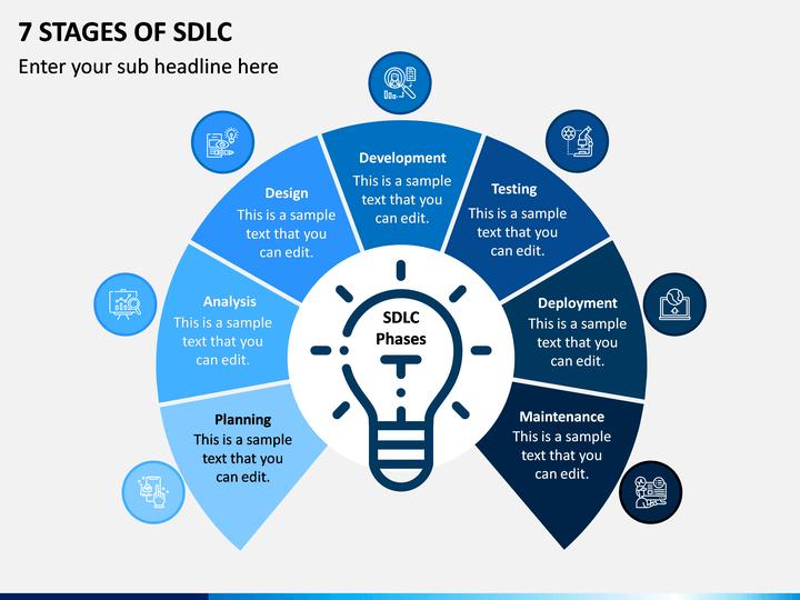 7 Stages of SDLC PPT Slide 1