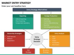 Market Entry Strategy PPT Slide 29