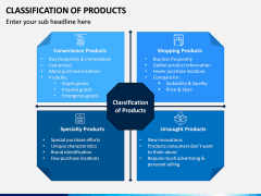 Classification of Products PPT Slide 1