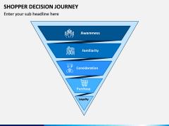 Shopper Decision Journey PPT Slide 6