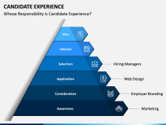 Candidate Experience PPT Slide 5