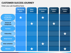 Customer Success Journey PPT Slide 6
