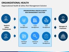 Organizational Health PPT Slide 6