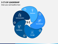 5 C's Of Leadership PPT Slide 1