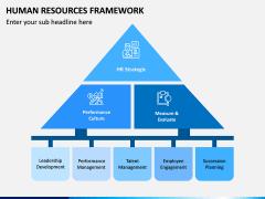 Human Resources Framework PPT Slide 7