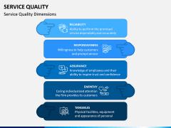 Service Quality PPT Slide 1