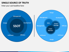 Single Source of Truth PPT Slide 2