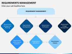 Requirements Management PPT Slide 3