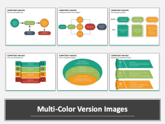Competency Analysis Multicolor Combined