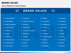 Brand Values PPT Slide 1