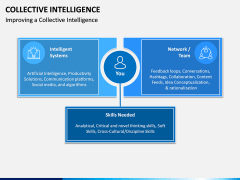 Collective Intelligence PPT Slide 6