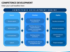 Competence Development PPT Slide 7