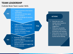 Team Leadership PPT Slide 11