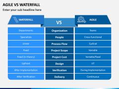 Agile vs Waterfall PPT Slide 3