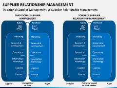Supplier Relationship Management PPT Slide 9