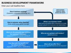 Business Development Framework PPT Slide 7