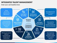 Integrated Talent Management PPT Slide 7
