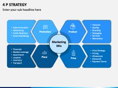 4 P Strategy PPT Slide 1