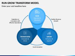 Run Grow Transform Model PPT Slide 1