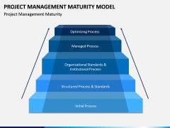 Project Management Maturity Model PPT Slide 3