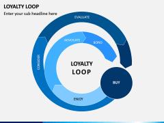 Loyalty Loop PPT Slide 2