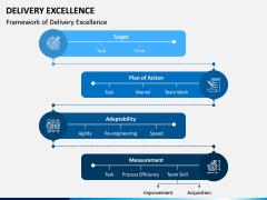 Delivery Excellence PPT Slide 2