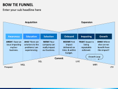 Bow Tie Funnel PPT Slide 7