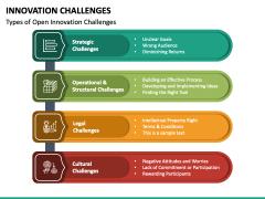 Innovation Challenges PPT Slide 5