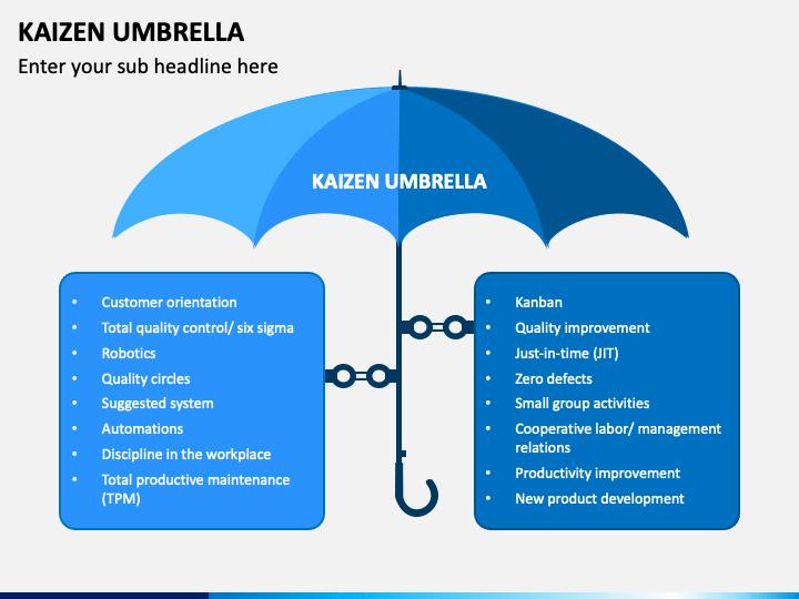 Kaizen Umbrella PPT Slide 1