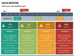 Sales Motion PPT Slide 19