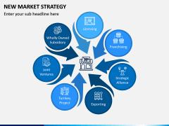 New Market Strategy PPT Slide 4
