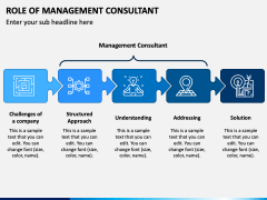 Role of Management Consultant PPT Slide 2