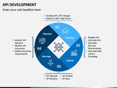 API Development PPT Slide 9