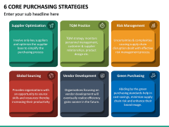6 Core Purchasing Strategies PPT Slide 2