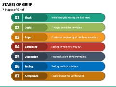 Stages of Grief PPT Slide 4