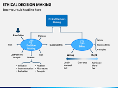 Ethical Decision Making PPT Slide 3