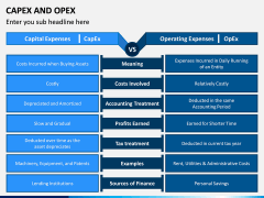 Capex and Opex PPT Slide 3