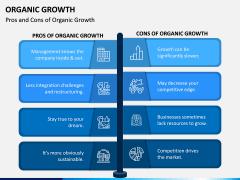 Organic Growth PPT Slide 7