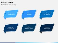 Biosecurity PPT Slide 7
