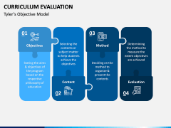 Curriculum Evaluation PPT Slide 3