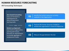HR Forecasting PPT Slide 2
