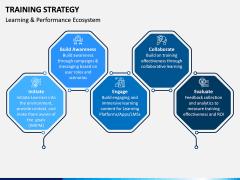 Training Strategy PPT Slide 7