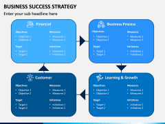 Business Success Strategy PPT Slide 7