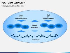 Platform Economy PPT Slide 7