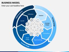 Business Model PPT Slide 9