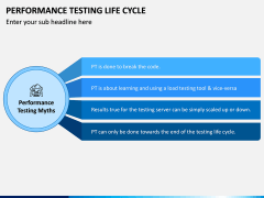 Performance Testing Life Cycle PPT Slide 5